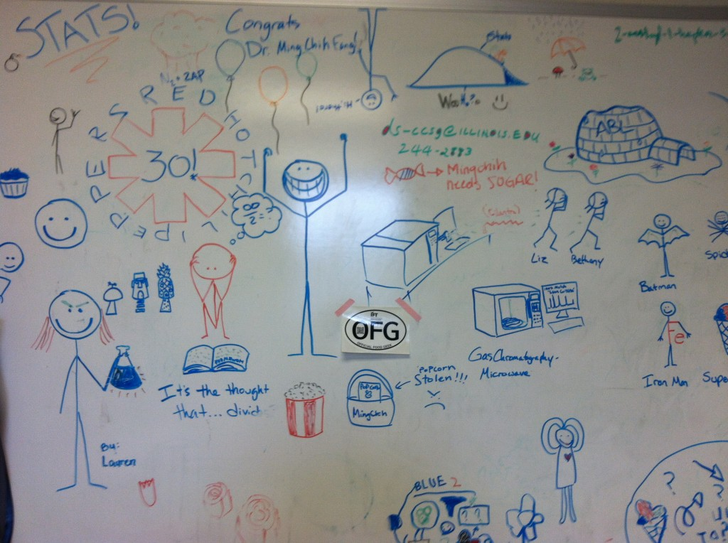 Hidden in our lab's whiteboard mural
