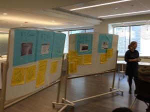 Communications Brainstorming