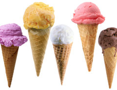 Source: http://blog.bedbathandbeyond.com/2013/08/ice-cream-makers-6-must-know-facts/